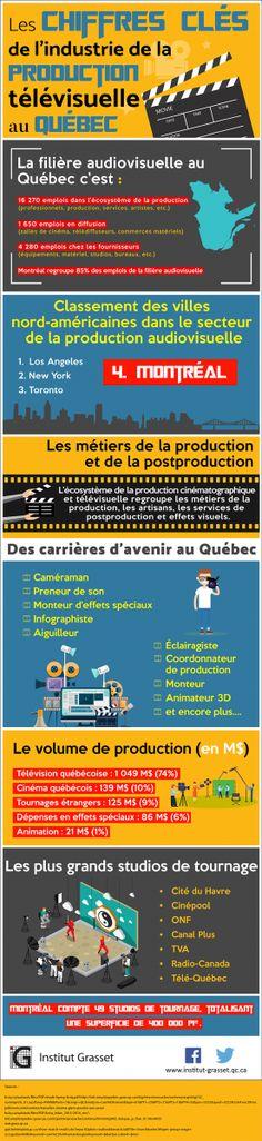 Personal editorial de Quebec Impot para Internet