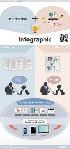 Information + Graphic = Infographic; created by Vice Versa Design Studio
