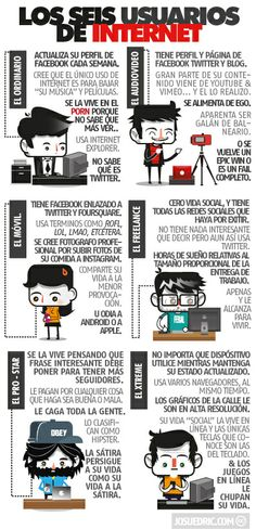 6 tipos de usuarios de Internet #infografía