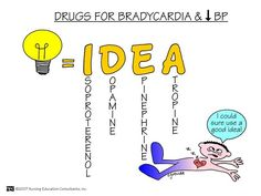 Drugs for Bradycardia and Hypotension - Nursing Mnemonics. See more: http://www.nursebuff.com/nursing-mnemonics-pharmacology/