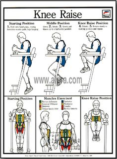 Knee Raise Poster | by Bruce Algra