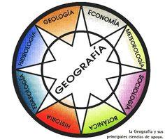 Resultado de imagen para imagenes la geografia