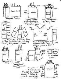 Wrapped and Tube Shaped Apron Dress patterns http://www.google.com/url?sa=i&rct=j&q=&esrc=s&source=images&cd=&docid=TMklP0OWSrZh1M&tbnid=YkyKm3XR5ml6bM:&ved=0CAUQjRw&url=http%3A%2F%2Fwww.dragonbear.com%2Ftext%2FVAD.doc&ei=ezdQU4yIHeKQyAGipIGYBA&bvm=bv.64764171,d.aWc&psig=AFQjCNHz328xLon7pwsIRNiSSoHj29Q5hw&ust=1397851925438899