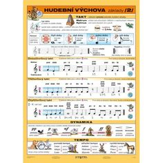 Hudební výchova II., 100 x140 2v1 (+20 A4) Periodic Table, Homeschool, Study, Math, Music Activities, Musica, Periodic Table Chart, Math Resources, Studio