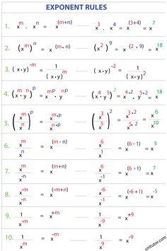 Algebra: Exponent Rules m Gcse Math, Maths Algebra, Math Math, Ap Calculus, Algebra Activities, Math Multiplication, Math Teacher, Kindergarten Math, College Math
