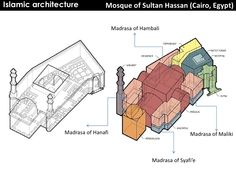 Plan of the Complex of Sultan Hassan CE) Cairo Mosque Architecture, Architecture Design, Cairo, Egypt, Culture, Flooring, How To Plan, Drawing, History