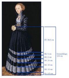 Zeitreise-WIP - Ein Renaissancekleid nach Lucas Cranach - Seite 4 - Hobbyschneiderin 24 - Forum