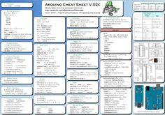 ArduinoCheatSheet - The Mechatronics Guy