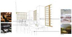 Barrio Chino, Sydney   Mandy Edge Design.   Yellowtrace — Interior Design, Architecture, Art, Photography, Lifestyle & Design Culture Blog.Yellowtrace — Interior Design, Architecture, Art, Photography, Lifestyle & Design Culture Blog.