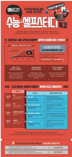 etoos Korea Design, Event Banner, Promotional Design, Web Design, Graphic Design, Shop Sale, Event Page, Web Layout, Event Design