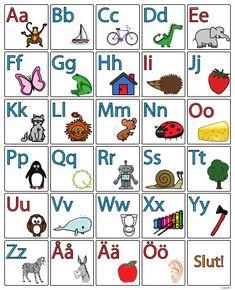 Tecken som stöd: Hand alfabetet