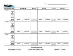 Food Exchange List for Meal Planning - Group Health ...