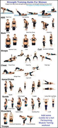 Strength training guide for women.  I need to print this off and laminate it for the gym.  @Kelly Perry.