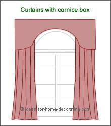 Arch With Cornice Box
