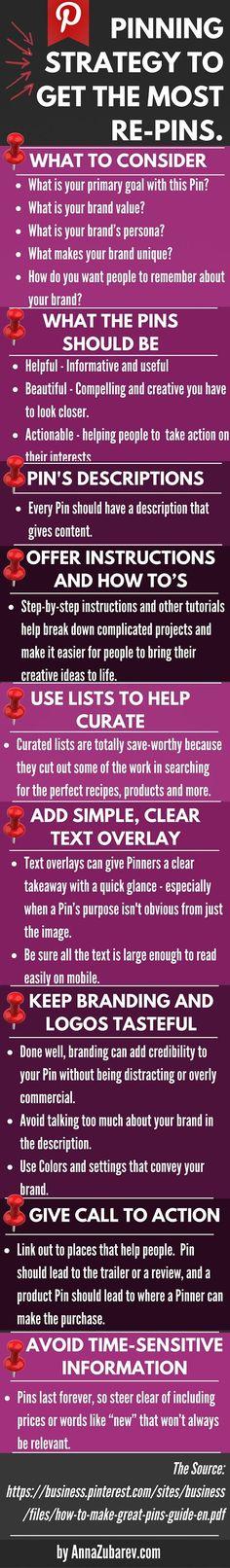 Pinning Strategy Checklist To Get The Most Repins. via @Anna Zubarev | Pinterest Expert  :