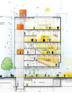 Image result for renzo piano sections