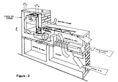 Construindo forno a lenha (projeto da Universidade Federal de Viçosa). Postado por Clayton Klen / http://construir-fogao-de-lenha.blogspot.com.br / http://construir-fogao-de-lenha.blogspot.com.br