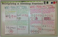 Making Sense of Multiplying and Dividing Fractions