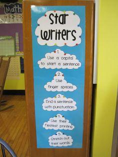 FREEBIE star writers poster printables