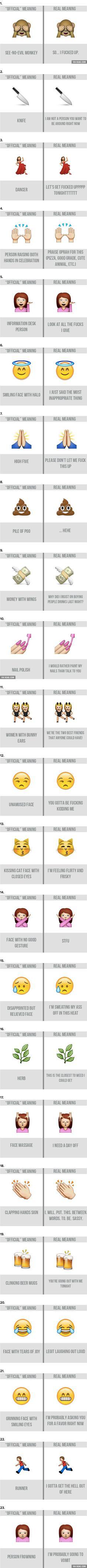 21 Best EMOJI MEANINGS images in 2015 | Emoji faces, Emoji stuff