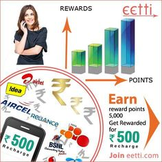 eetti Earn 5000 points in eetti.com.get 500rs Recharge free, Join http://eetti.com... Register free