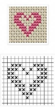Hottest Free Cross Stitch heart Style Cross-stitch is an easy sort of needlework. - Hottest Free Cross Stitch heart Style Cross-stitch is an easy sort of needlework, perfect on the ma - Tiny Cross Stitch, Cross Stitch Bookmarks, Cross Stitch Heart, Cross Stitch Cards, Simple Cross Stitch, Cross Stitch Borders, Cross Stitch Alphabet, Cross Stitch Flowers, Cross Stitch Designs