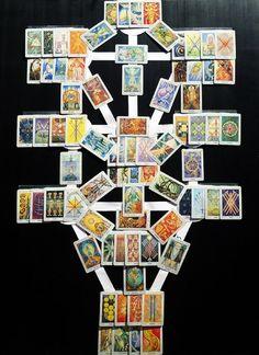 thoth tarot tree of life Tarot Decks, Aleister Crowley, Tarot Card Meanings, Tarot Spreads, Oracle Cards, Book Of Shadows, Illuminated Manuscript, Tree Of Life, Tarot Cards