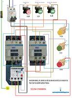 Esquemas eléctricos: Esquema eléctrico inversión manual del sentido de ...