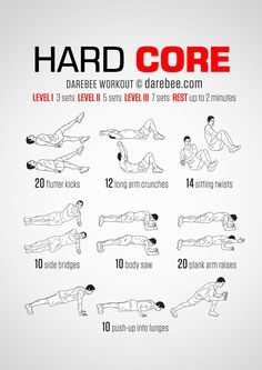 If you have been looking for a new ab workout, one to help you build up your abs and burn more calories to help you reveal them, then we have just the list for you. (now ) is a brilliant fitness resource, full of workout infographics, recipes and fitness Fitness Workouts, Fitness Herausforderungen, Lower Ab Workouts, Mens Fitness, At Home Workouts, Stomach Workouts, Ab Workouts For Men, Hard Core Ab Workout, Lower Abs Workout Men