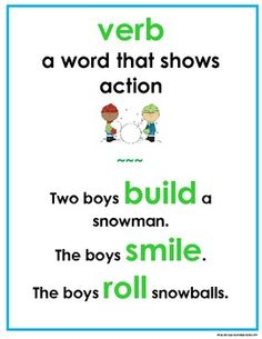 FREEBIE!!  Verbs, adverbs, nouns, adjectives - classroom posters that illustrate the part of speech  with pictures and examples.
