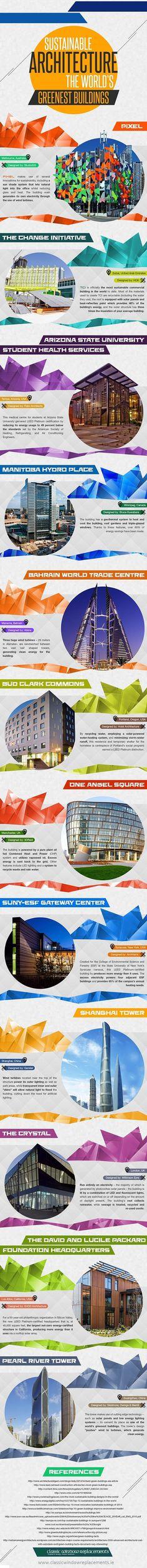 Een interessante infographic met een aantal van 's werelds meest milieuvriendelijke en duurzame gebouwen. Welke aansprekende ontwerpen in Nederland verdienen de titel van 'groenste' gebouw?