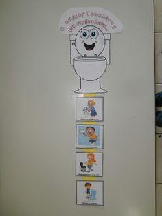 Beginning Of School, Back To School, Class Rules, Classroom Decor, Kindergarten, Organization, Boys, Character, Ideas
