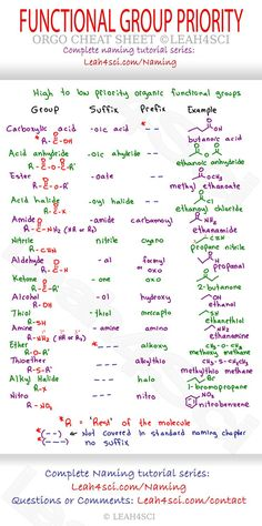 Naming Common Aromatic Compounds Cheat Sheet Study Guide by Chemistry Help, Chemistry Notes, Chemistry Lessons, Teaching Chemistry, Science Chemistry, Physical Science, Science Education, Organic Chemistry Reactions, Study Chemistry