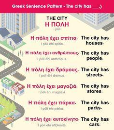 Greek sentence pattern - the city has. City H, Learn Greek, Korean Alphabet, Korean Lessons, Korean Language Learning, Greek Language, Korean Words, Learn Korean, Greek Words