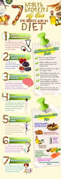 Weight loss fast medicine picture 7