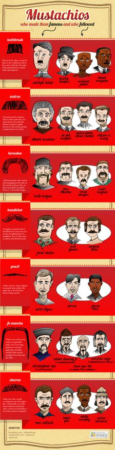 "Game-speration! ""Guess The Man Behind The Mustache,"" ""Pin the Mustache on the Face,"" the possibilities are endless!"