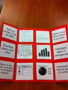 Types of Graphs Foldable... Have students cut out before lesson, paste as we go?