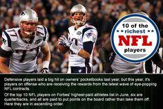 Tom Brady: © spirit of America/Shutterstock.com; Football field: © L.Watcharapol/Shutterstock.com, football helmet: © Beto Chagas/Shuttersto...