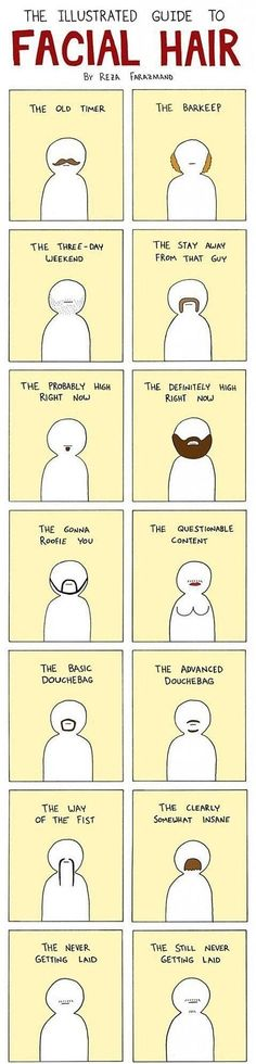 The illustrated guide to facial hair.