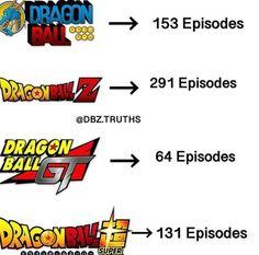 Now's the time to ask. Which DB series is your favorite??  #UltraInstinct #dragonball #dragonballz #dragonballgt #dragonballsuper #dbz #goku #vegeta #trunks #gohan #supersaiyan #broly #bulma #anime #manga #naruto #onepiece #onepunchman ##attackontitan #Tshirt #DBZtshirt #dragonballzphonecase #dragonballtshirt #dragonballzcostume #halloweencostume #dragonballcostume #halloween