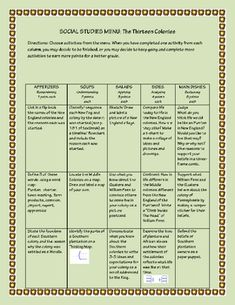 A Bloomin' Menu of Literacy Activities Based on Bloom's Taxonomy
