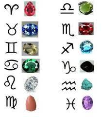 signos zodiacales tumblr ile ilgili görsel sonucu