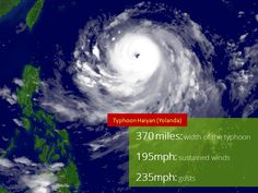 Typhoon Haiyan (Yolanda) swept Philippines damaging infrastructures and affecting thousands of people's lives. Understand its impact by the number