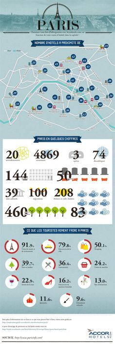 infographie paris