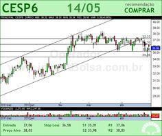 CESP - CESP6 - 14/05/2012