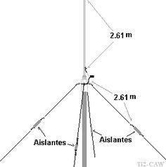 Construir antena plano de tierra 11 metros (CB) Radios, Ham Radio Antenna, Arduino, Transformers, Paracord, Check, Ham Radio, Electronic Circuit, Engineering