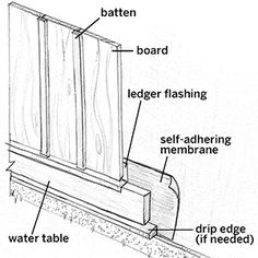 Cedarboards insulated board batten single 12 for 12 inch board and batten vinyl siding