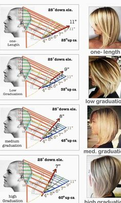 Good to know - also how to form layers - hair - .- Gut zu wissen – auch wie man Schichten formt – haare – Good to know – also how to make layers – hair – # - Hair Cutting Techniques, Hair Color Techniques, Nail Techniques, Medium Hair Styles, Curly Hair Styles, Over 50 Hair Styles, Balayage Hair, Hair Hacks, Short Hair Cuts