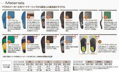 Amazon.co.jp   SIDAS GOLF 3D [ シダス ゴルフ 3D インソール ]   スポーツ&アウトドア 通販