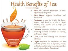 The Health Benefits of Tea - Tea for Osteoporosis